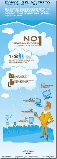 Microsoft_Italiani e cloud
