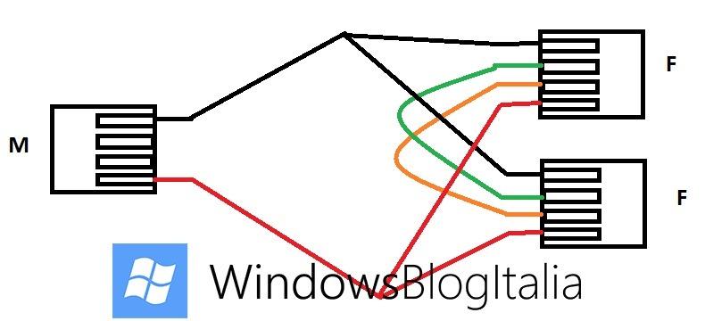 Schema Elettrico Micro Usb : Guida per sbloccare totalmente l htc titan con hspl