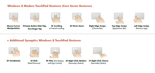 Win8_Gestures