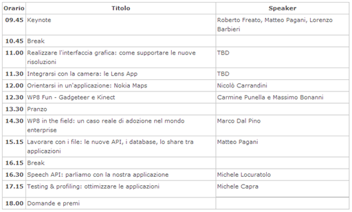 Agenda-WP Reborn 2013-Advanced