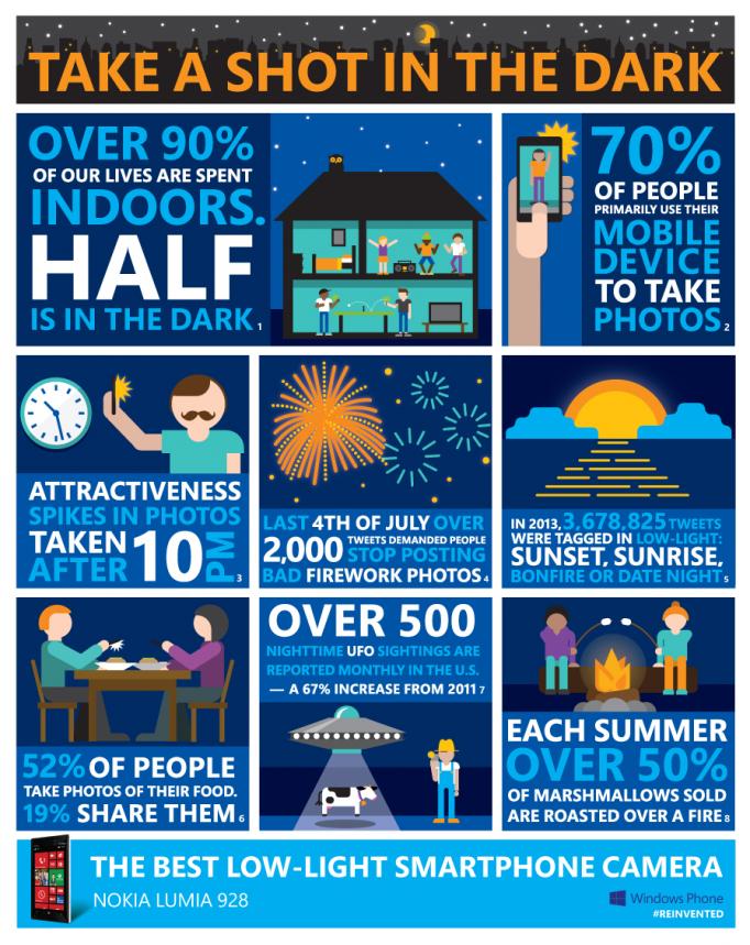 low-light-infographic