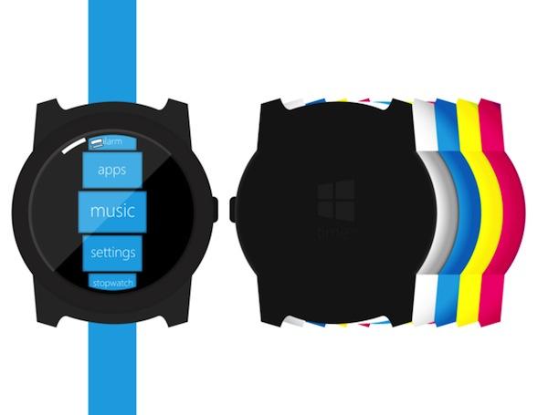 smartwatchsurface