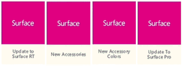 surface2014