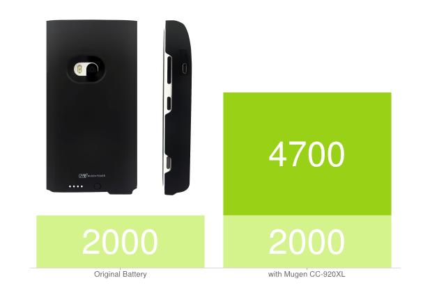 Mugen Power Battery Case Lumia 920