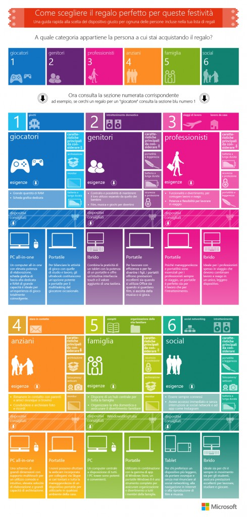 Microsoft Infographic_with icons-01