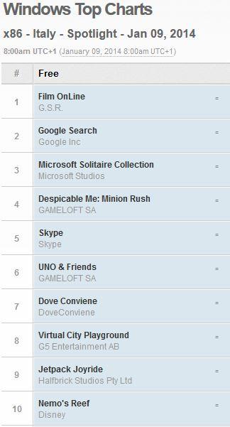 windows_store_top10_ita
