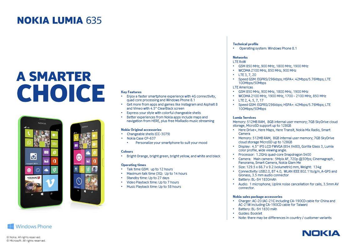 the how to jailbreak nokia lumia 635 tell come warranty