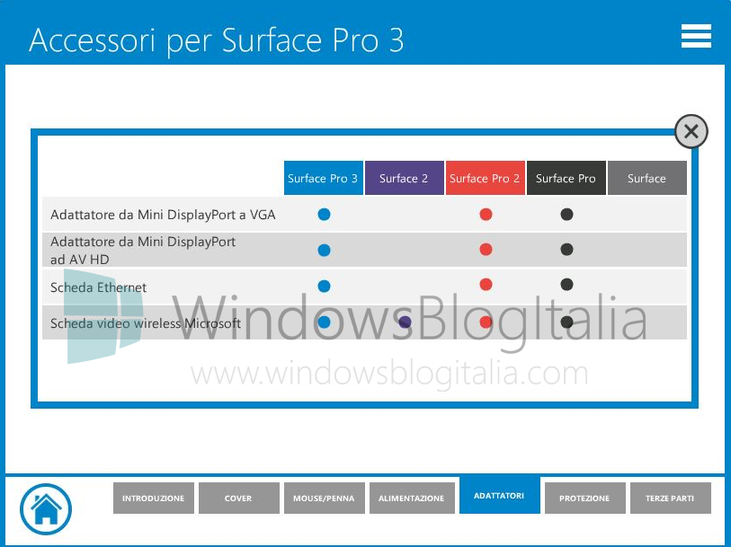 surface_miracast_dongle_1