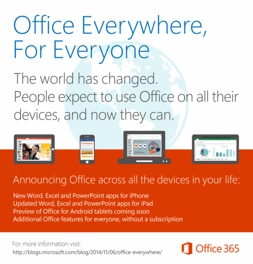 officeverywhere-infographic-2-984x1024