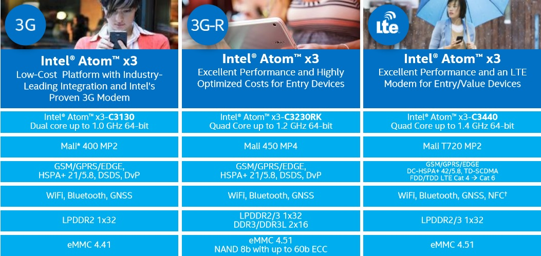 intel_atom_x3_windows_10