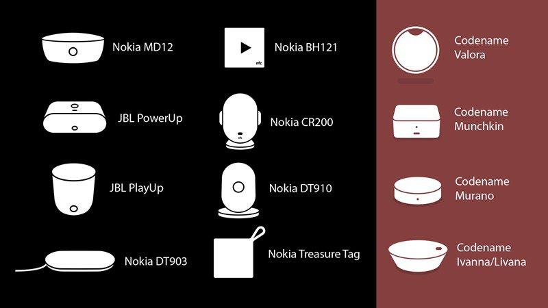 Nuevos-Accesorios-de-Microsoft_thumb