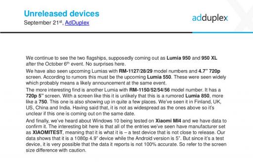 adduplex_lumia_550_850
