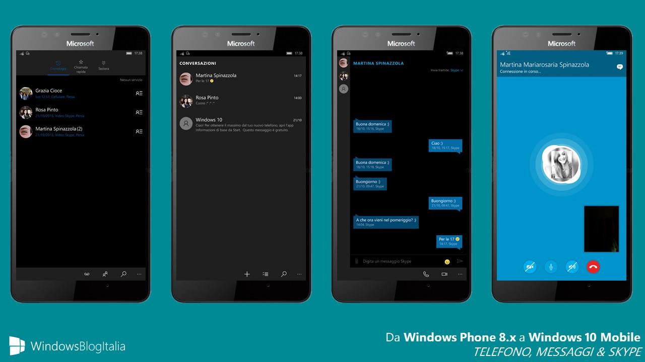 TELEFONO, SMS & SKYPE