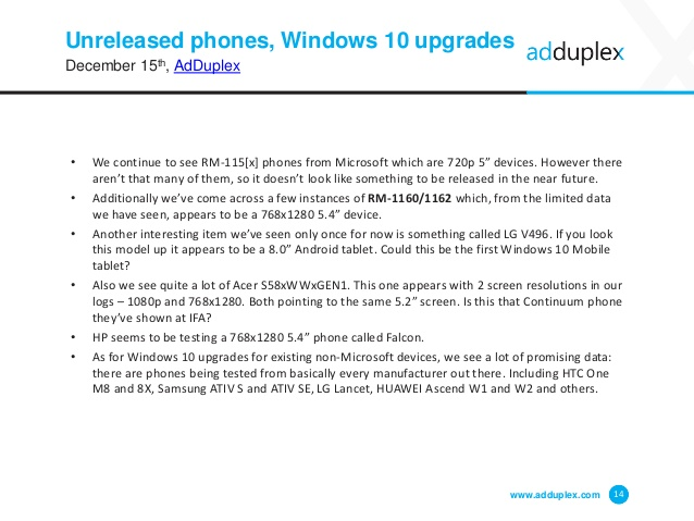 adduplex-windows-phone-statistics-report-december-2015-14-638