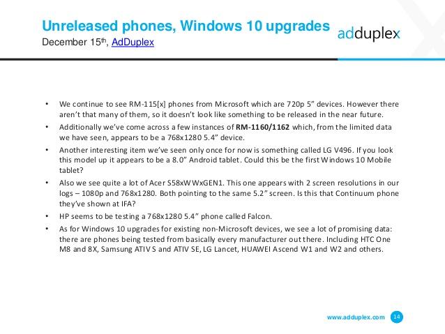 adduplex-windows-phone-statistics-report-december-2015-14-638