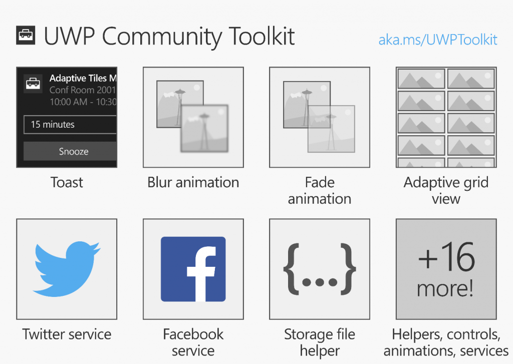 UWP Community Toolkit Sample App