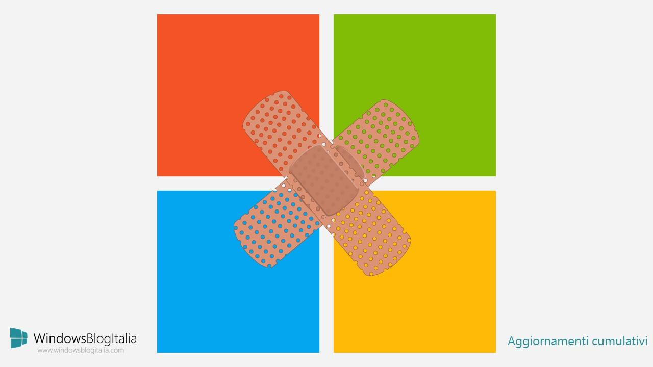 Aggiornamenti cumulativi Windows - Microsoft - Patch Tuesday mensile