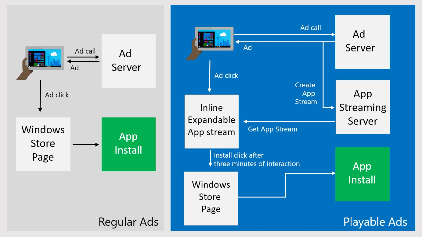 Microsoft - Pubblicita app - Windows 10 - Playable Ads