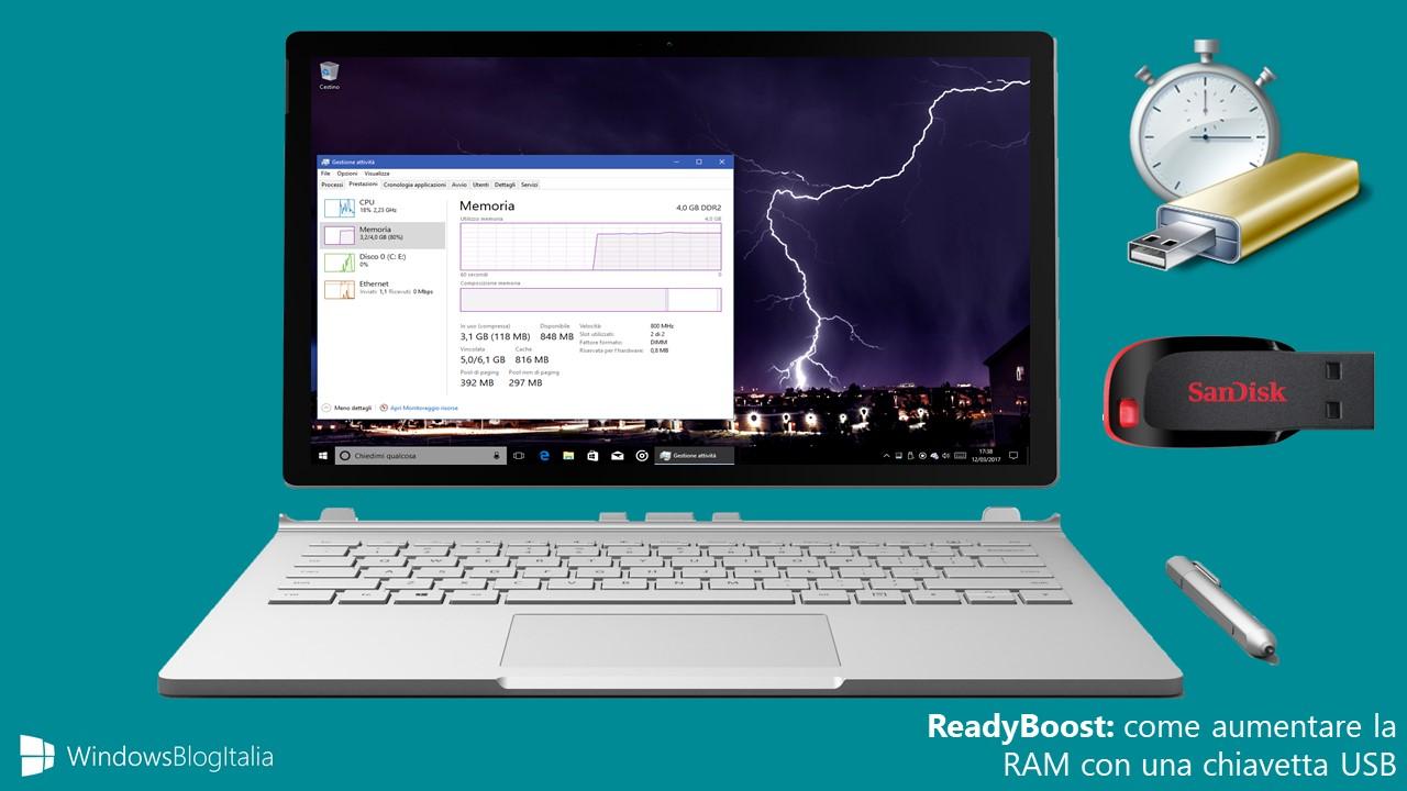 ReadyBoost aumentare RAM chiavetta USB