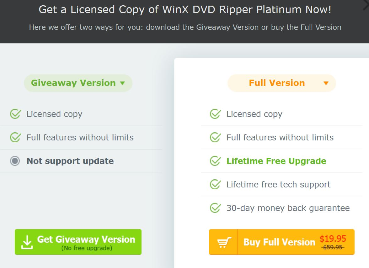 WinX DVD Ripper Contest
