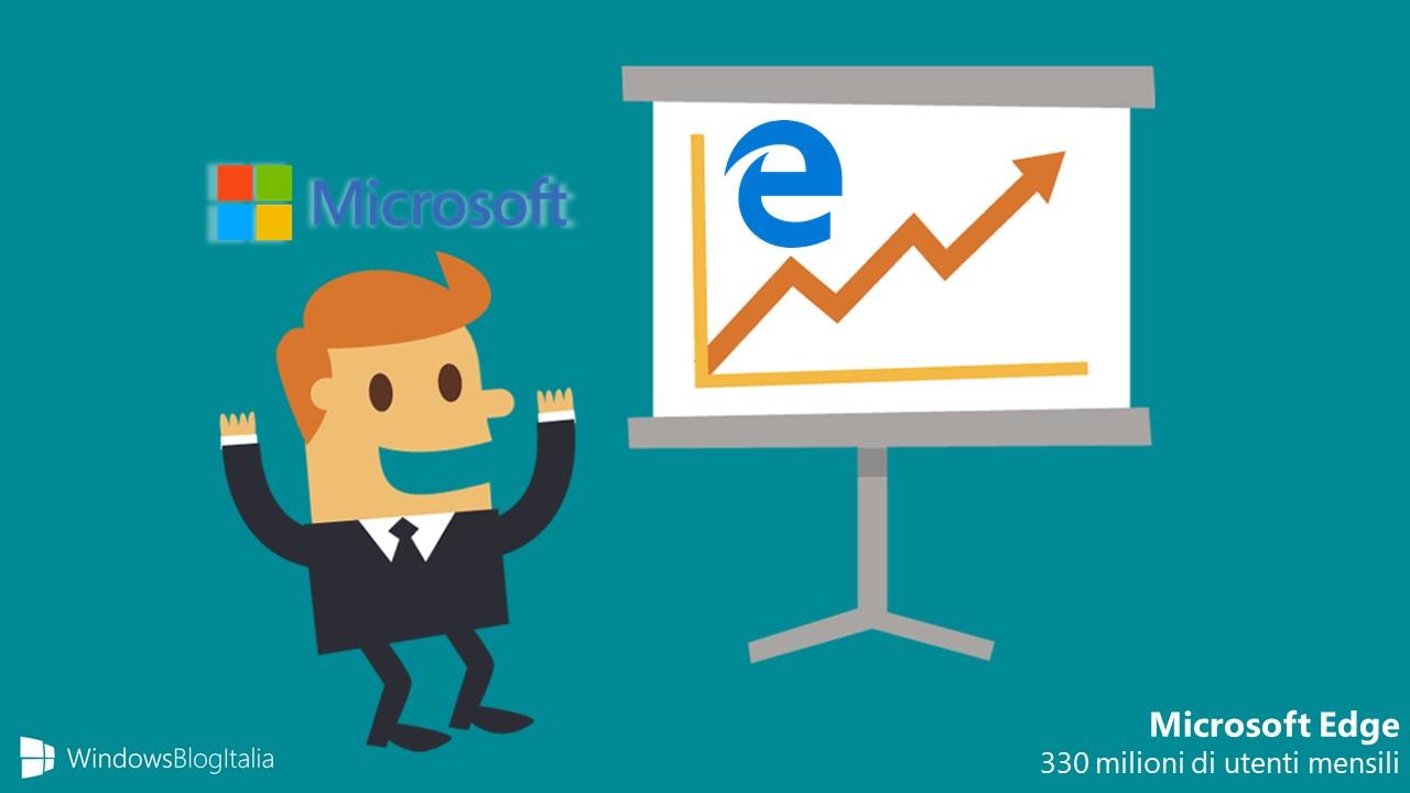 Microsoft Edge 330 milioni utenti