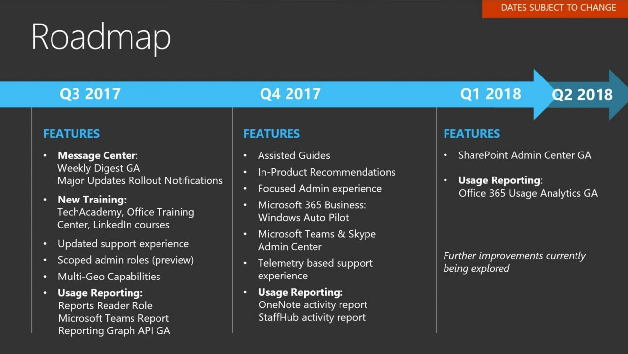 Roadmap Office 365