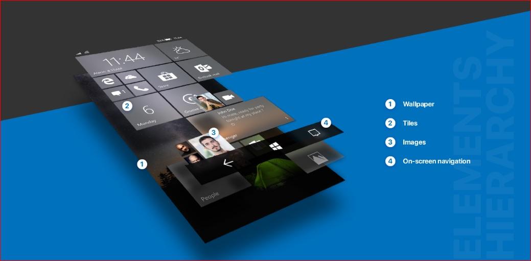 Windows 10 Mobile Fluent Design Concept