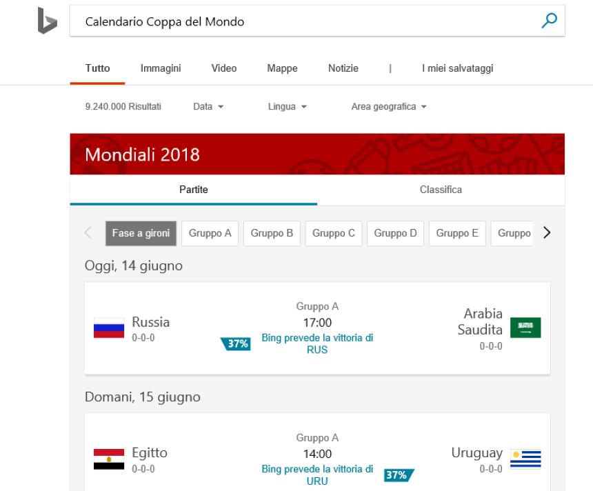 Mondiale Russia Calendario.Ecco I Pronostici E Come Seguire I Mondiali Di Russia 2018