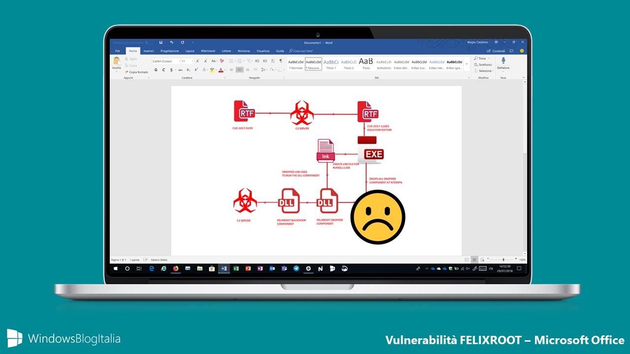 FELIXROOT Microsoft Office