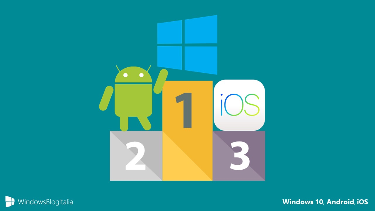 Windows 10 Android iOS app