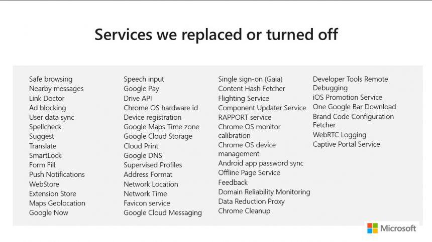 Microsoft Edge Chromium servizi rimossi o sostituiti