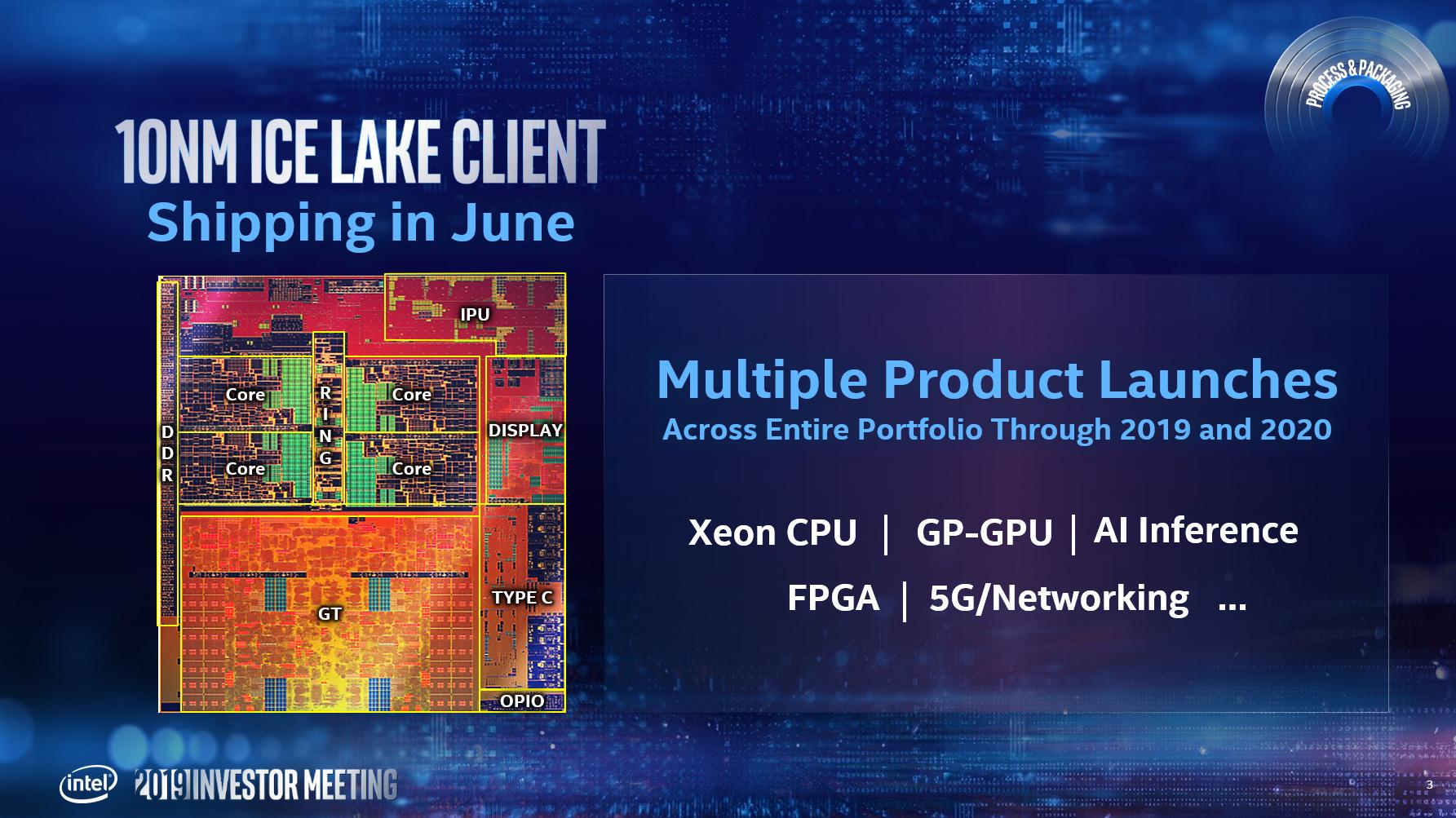 Intel processore 10 nm