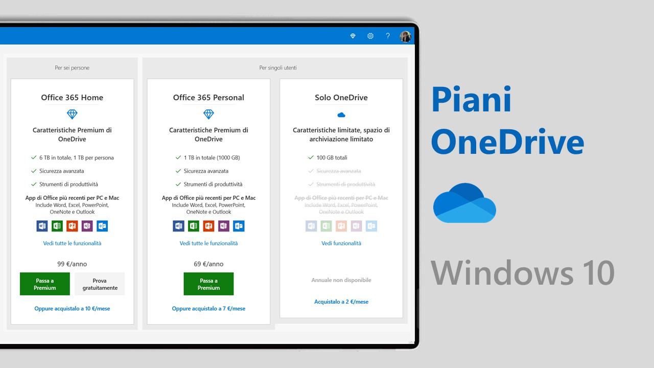 Microsoft raddoppia i giga in OneDrive