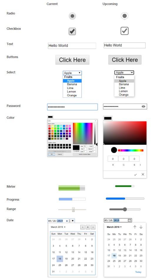 Microsoft Edge Chromium nuovi controlli form per i siti web 1