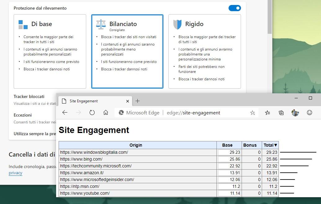 Microsoft Edge affidabilità siti e blocco tracking