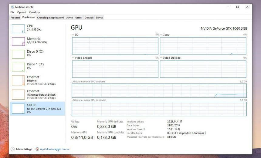 Nuovo Gestione attività con dettagli GPU