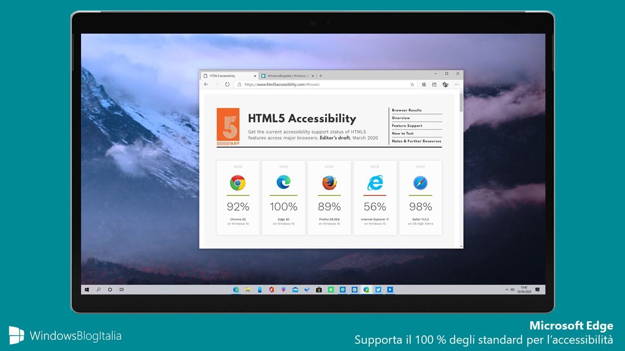 Microsoft Edge supporto completo accessibilità web
