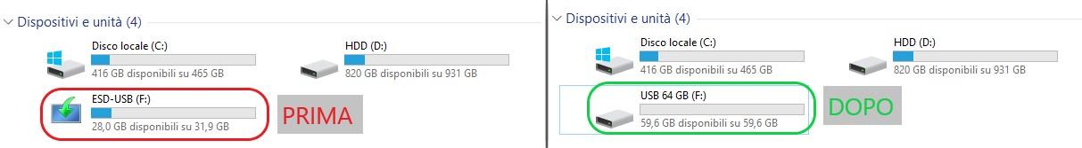 Recuperare spazio originale di una chiavetta USB