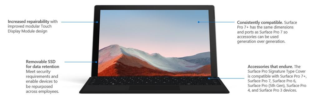 Microsoft Surface Pro 7+ - SSD removibile