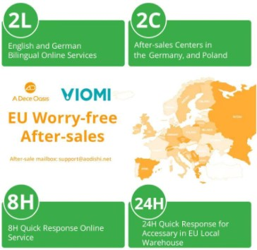 AliExpress - Garanzia di 5 anni e assistenza europea