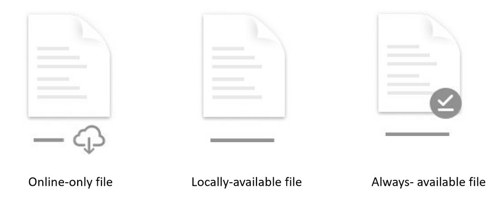 OneDrive per macOS - Nuova iconografia per i file su richiesta