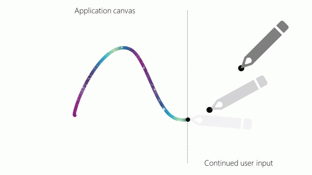 Microsoft Edge - Uso con la penna