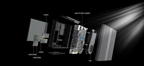 Componenti interne di CHUWI RZBOX